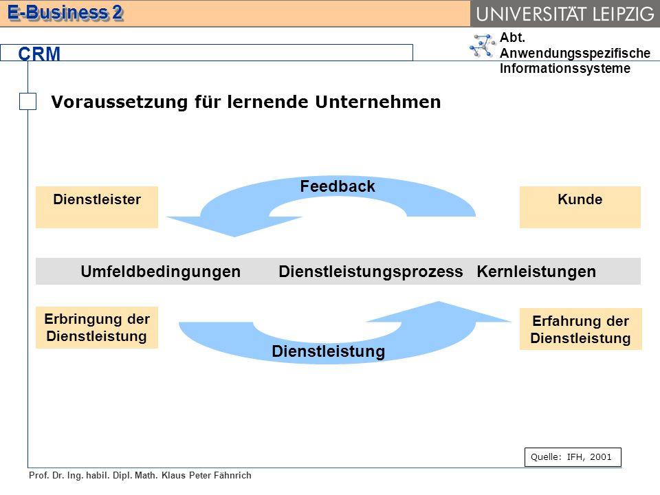 Abt. Anwendungsspezifische Informationssysteme Prof. Dr. Ing. habil. Dipl. Math. Klaus Peter Fähnrich E-Business 2 CRM Voraussetzung für lernende Unte