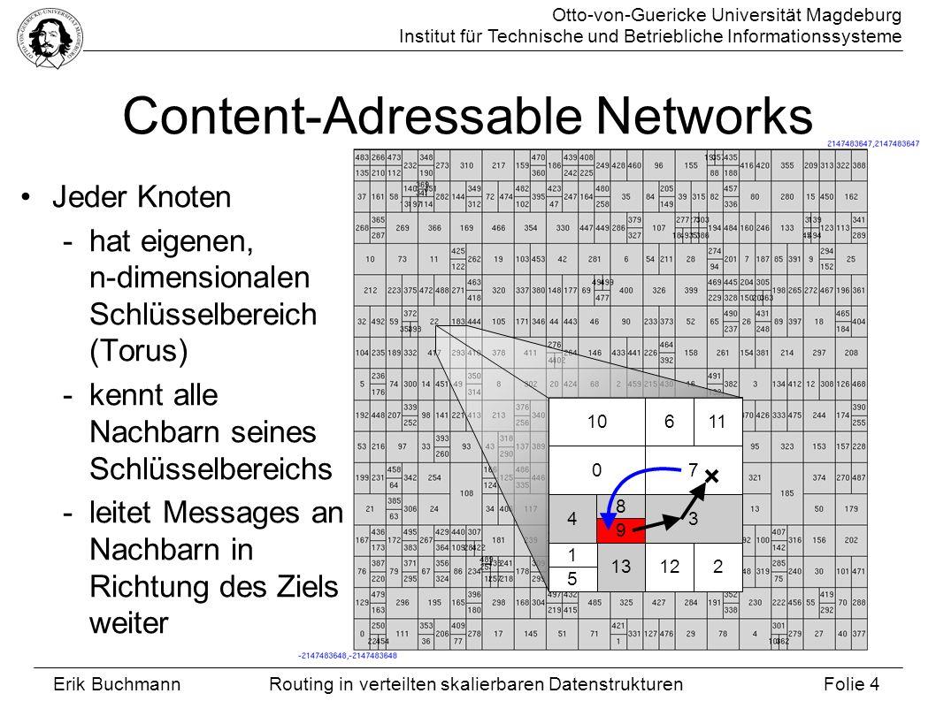Otto-von-Guericke Universität Magdeburg Institut für Technische und Betriebliche Informationssysteme Erik Buchmann Folie 4 Routing in verteilten skali
