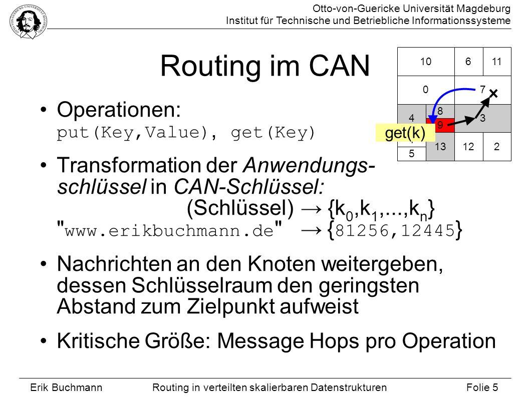 Otto-von-Guericke Universität Magdeburg Institut für Technische und Betriebliche Informationssysteme Erik Buchmann Folie 5 Routing in verteilten skali