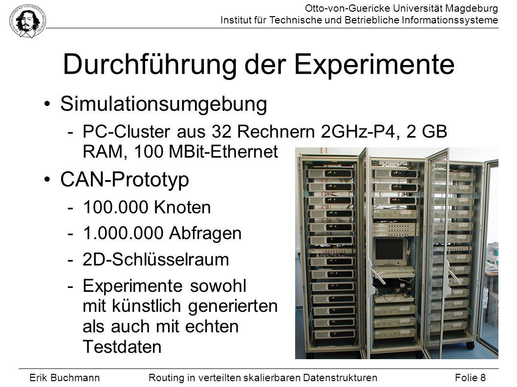 Otto-von-Guericke Universität Magdeburg Institut für Technische und Betriebliche Informationssysteme Erik Buchmann Folie 8 Routing in verteilten skali