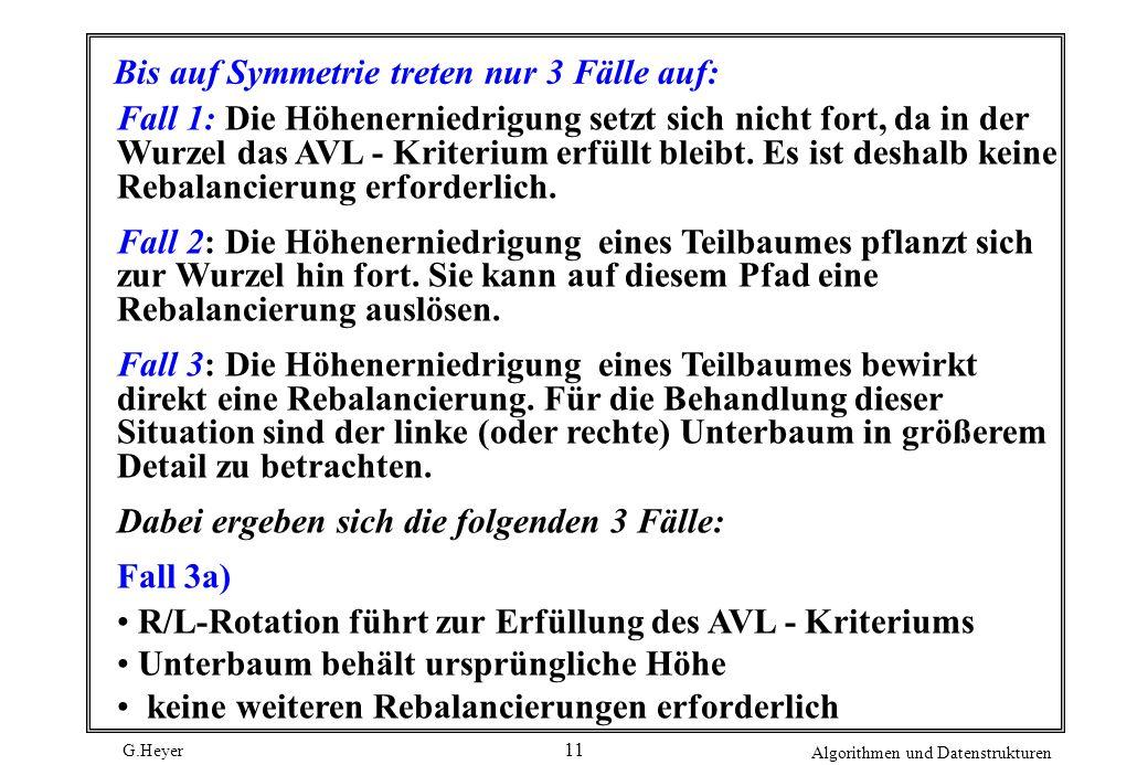 G.Heyer Algorithmen und Datenstrukturen 11 Bis auf Symmetrie treten nur 3 Fälle auf: Fall 1: Die Höhenerniedrigung setzt sich nicht fort, da in der Wu