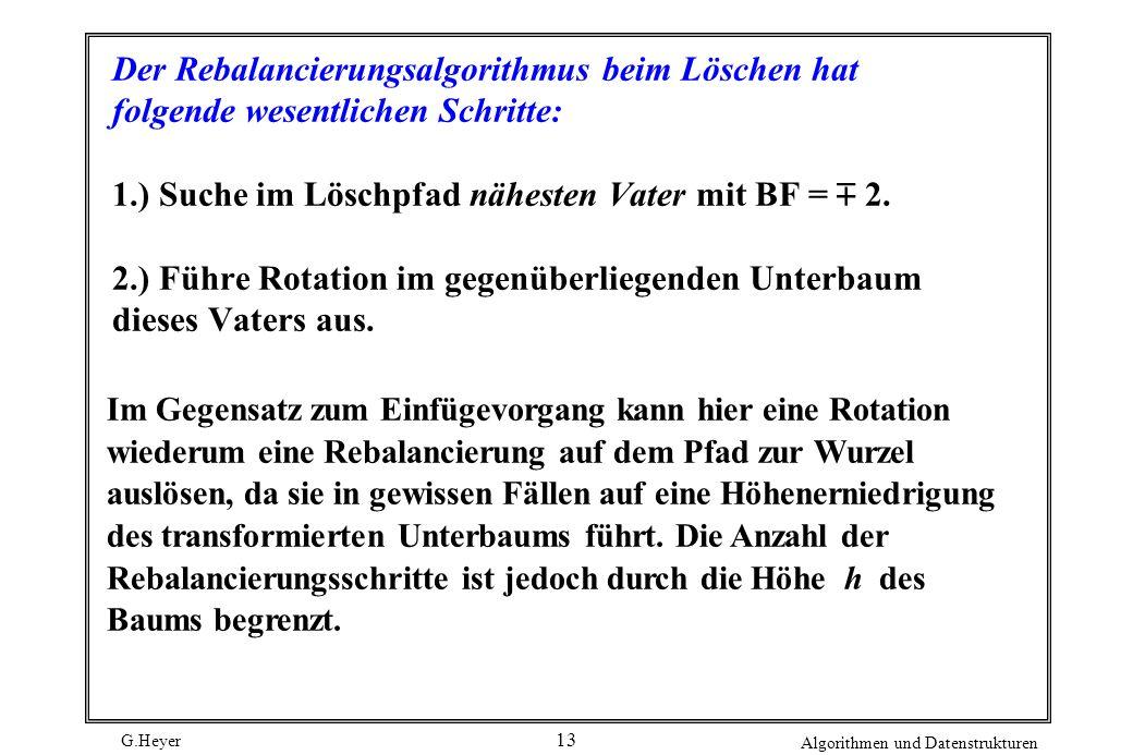 G.Heyer Algorithmen und Datenstrukturen 13 Der Rebalancierungsalgorithmus beim Löschen hat folgende wesentlichen Schritte: 1.) Suche im Löschpfad nähe