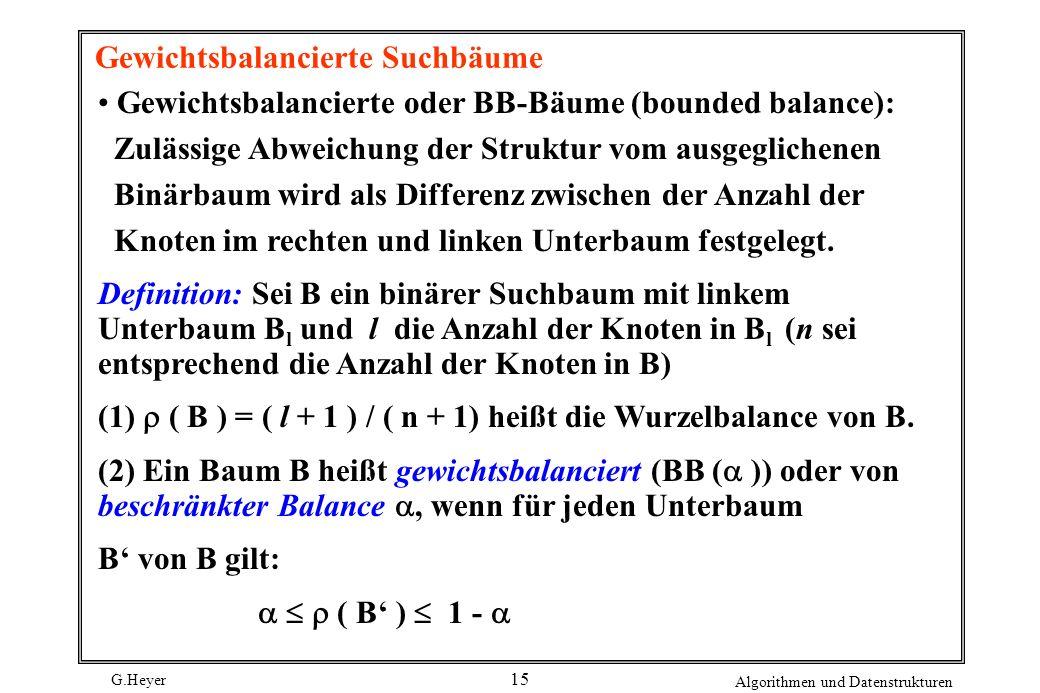 G.Heyer Algorithmen und Datenstrukturen 15 Gewichtsbalancierte Suchbäume Gewichtsbalancierte oder BB-Bäume (bounded balance): Zulässige Abweichung der