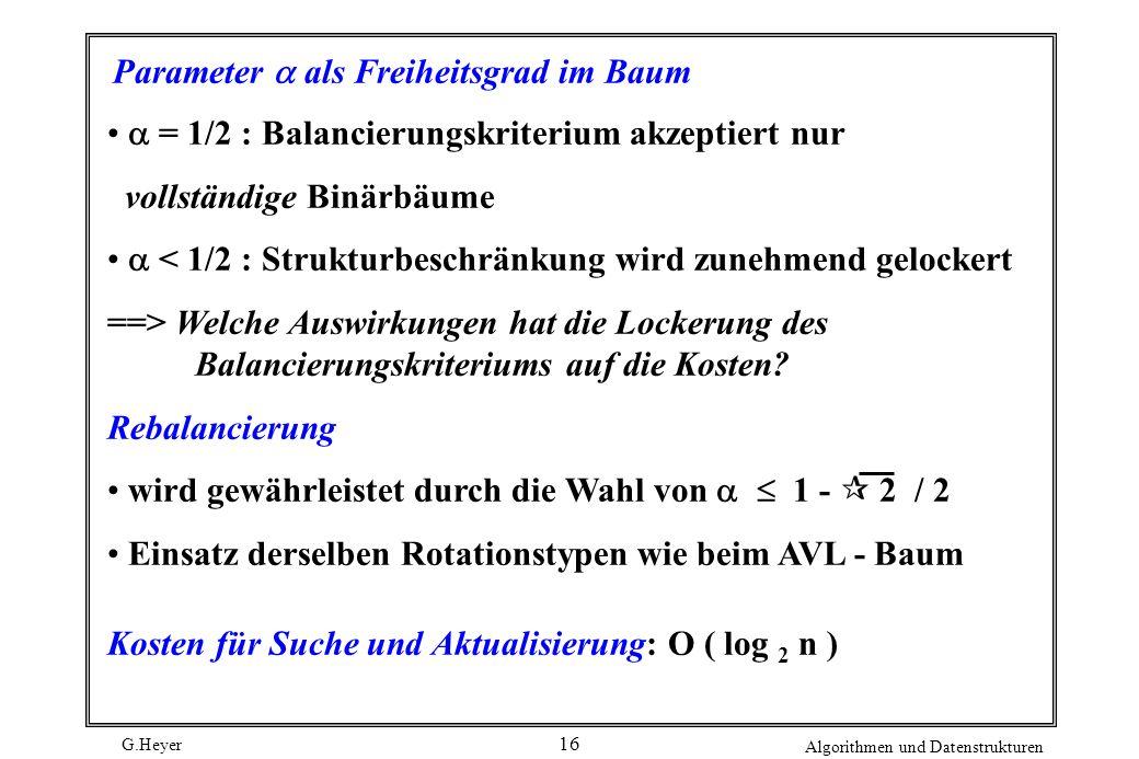 G.Heyer Algorithmen und Datenstrukturen 16 Parameter als Freiheitsgrad im Baum = 1/2 : Balancierungskriterium akzeptiert nur vollständige Binärbäume <
