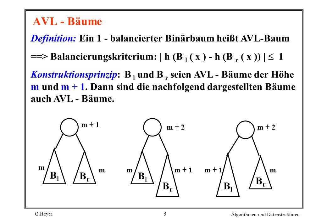 G.Heyer Algorithmen und Datenstrukturen 3 AVL - Bäume Definition: Ein 1 - balancierter Binärbaum heißt AVL-Baum ==> Balancierungskriterium: | h (B l (