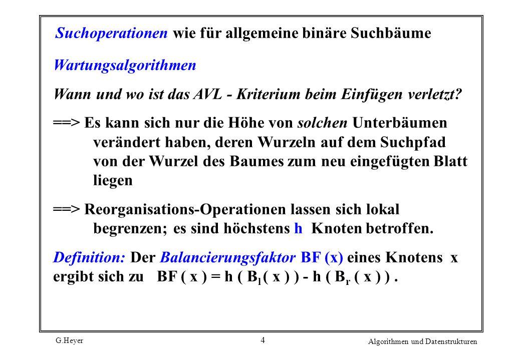 G.Heyer Algorithmen und Datenstrukturen 4 Suchoperationen wie für allgemeine binäre Suchbäume Wartungsalgorithmen Wann und wo ist das AVL - Kriterium