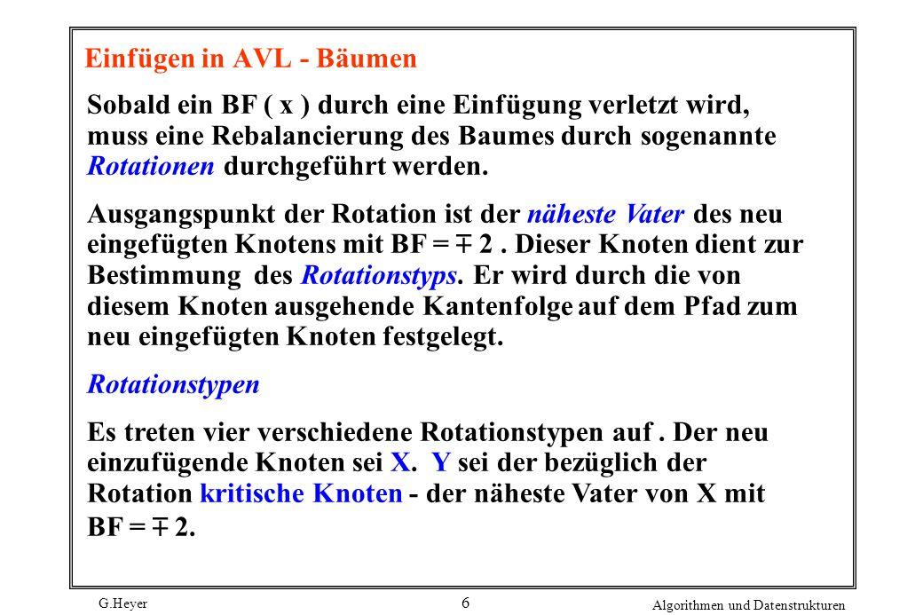 G.Heyer Algorithmen und Datenstrukturen 6 Einfügen in AVL - Bäumen Sobald ein BF ( x ) durch eine Einfügung verletzt wird, muss eine Rebalancierung de