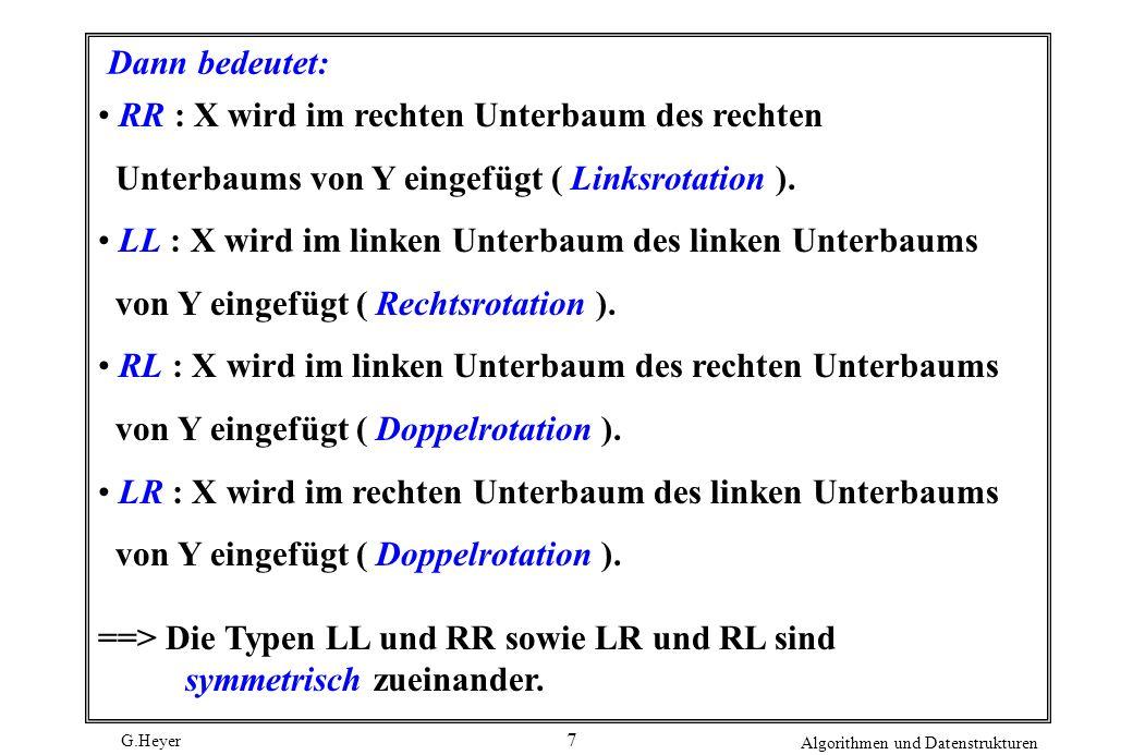 G.Heyer Algorithmen und Datenstrukturen 8 Rotationsbeispiele: Beispiel 1: 16 19 8 12 15 Einfügen: 9 wird balanciert durch: 12 16 19 8 915