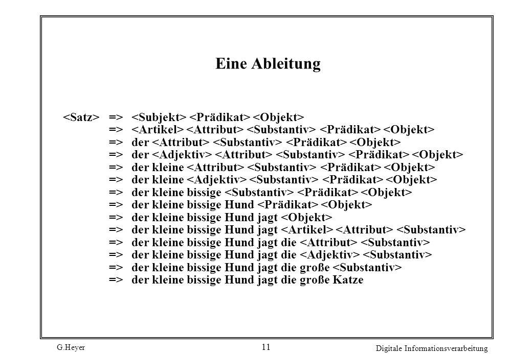 G.Heyer Digitale Informationsverarbeitung 12 Ein Ableitungsbaum derkleinebissige Hundjagtdie großeKatze
