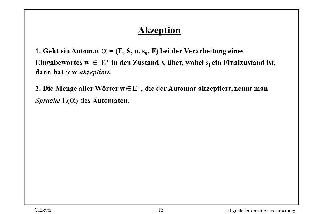 G.Heyer Digitale Informationsverarbeitung 14 Automaten und Sprachen Automatendlicher Keller- linear b.