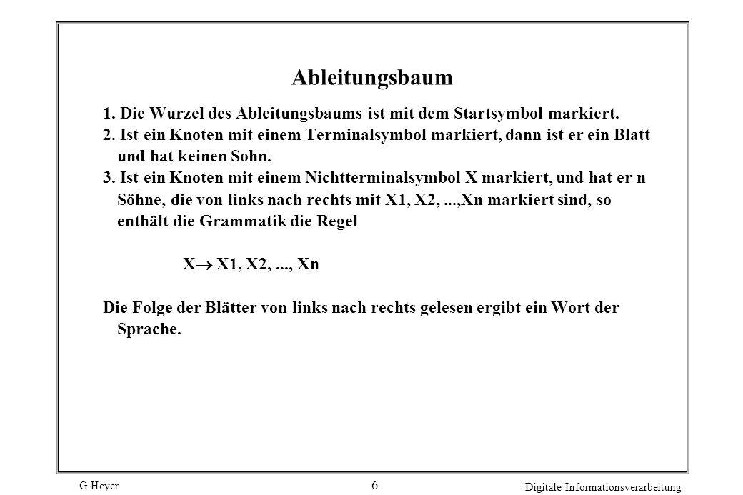 G.Heyer Digitale Informationsverarbeitung 7 Chomsky Grammatik Reguläre Sprachen (Typ 3) Produktionsregeln der Form X aY X Ya X a Kontextfreie Sprachen (Typ 2) Produktionsregeln der Form X uYv Kontextsensitive Sprachen (Typ 1) Produktionsregeln der Form uXv uYv Unbeschränkte Sprachen (Typ 0)