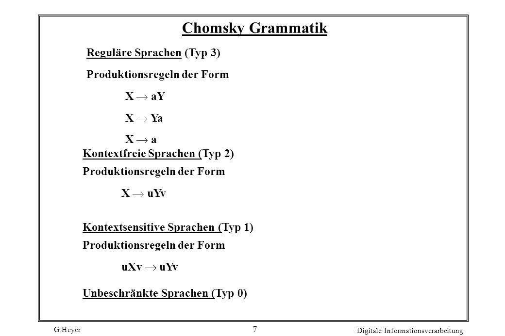 G.Heyer Digitale Informationsverarbeitung 8 Rechtslineare Grammatik und endliche Automaten Konstruktion eines nichtdeterministischen endlichen Automaten aus einer rechtslinearen Grammatik Input: Rechtslineare Grammatik G= Output: Nichtdeterministischer endlicher Automat NEA= BEGIN E:=T; s 0 := S G ; S:= N { 0 }; F:={Y N Y e P} { 0 }; FOR EACH (Y,y) N x T DO (Y,y):= {Z N Y yZ P}; IF Y y P THEN (Y,y):= (Y,y) { 0 } END IF; END FOR; FOR EACH y T DO ( 0,y):= 0 END FOR; END.