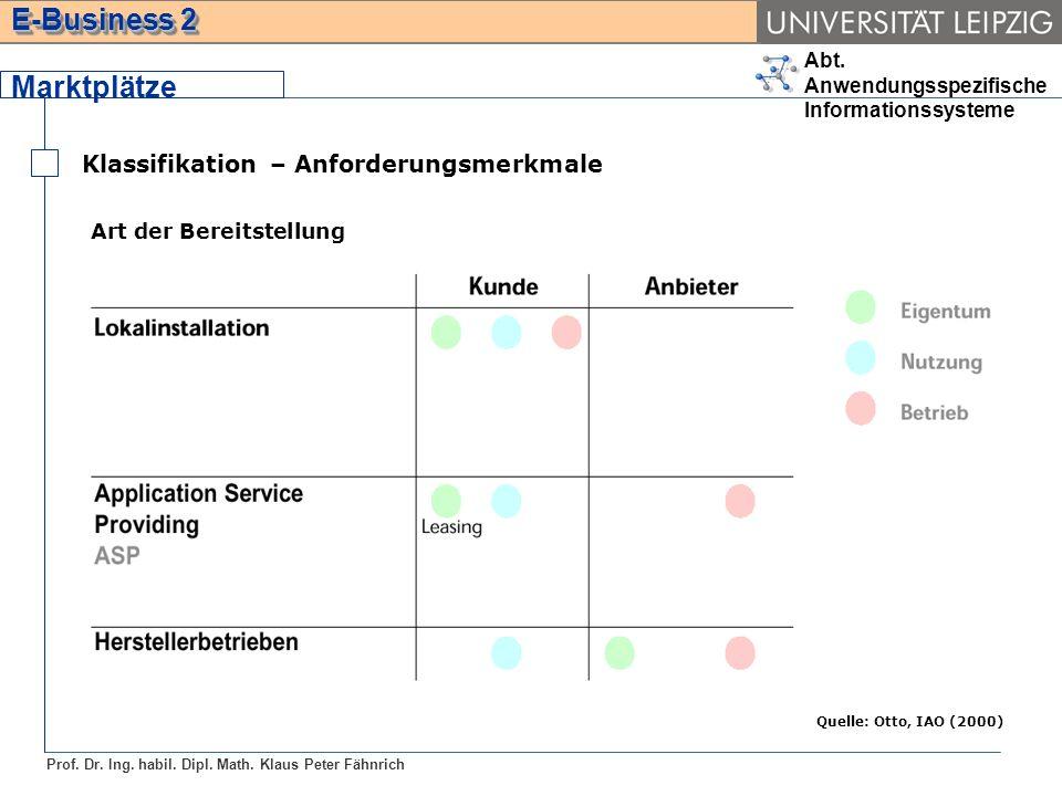 Abt. Anwendungsspezifische Informationssysteme Prof. Dr. Ing. habil. Dipl. Math. Klaus Peter Fähnrich E-Business 2 Marktplätze Klassifikation – Anford
