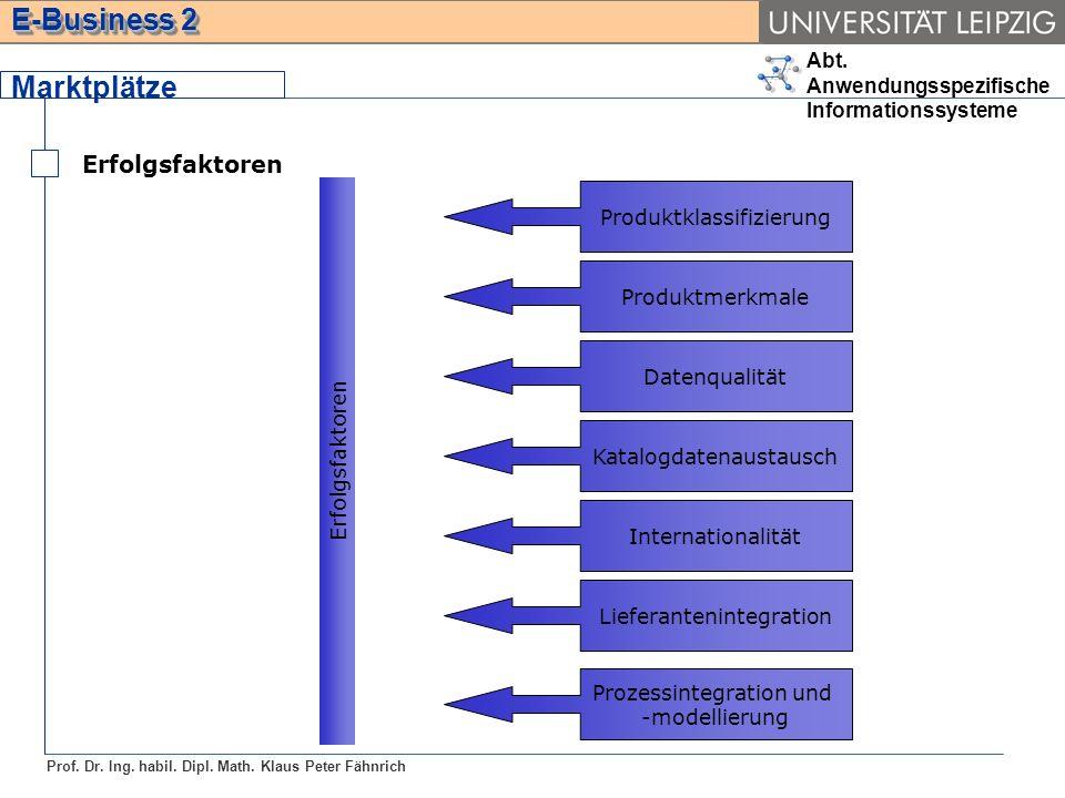 Abt. Anwendungsspezifische Informationssysteme Prof. Dr. Ing. habil. Dipl. Math. Klaus Peter Fähnrich E-Business 2 Marktplätze Erfolgsfaktoren Produkt