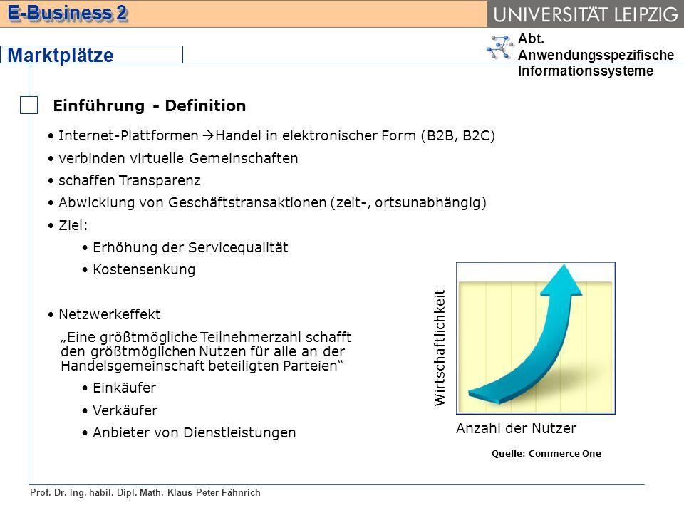 Abt. Anwendungsspezifische Informationssysteme Prof. Dr. Ing. habil. Dipl. Math. Klaus Peter Fähnrich E-Business 2 Einführung - Definition Marktplätze