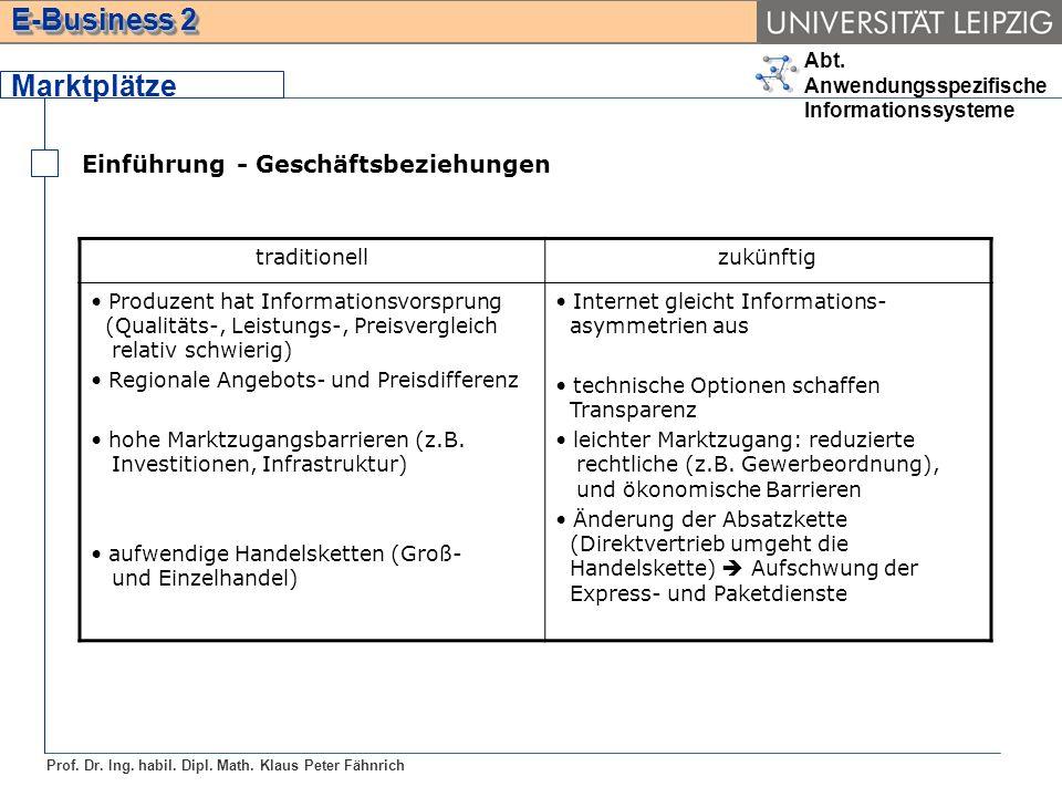Abt. Anwendungsspezifische Informationssysteme Prof. Dr. Ing. habil. Dipl. Math. Klaus Peter Fähnrich E-Business 2 Einführung - Geschäftsbeziehungen M