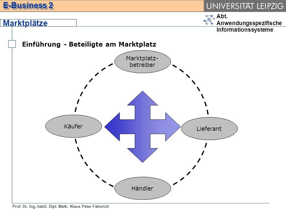 Abt. Anwendungsspezifische Informationssysteme Prof. Dr. Ing. habil. Dipl. Math. Klaus Peter Fähnrich E-Business 2 Einführung - Beteiligte am Marktpla