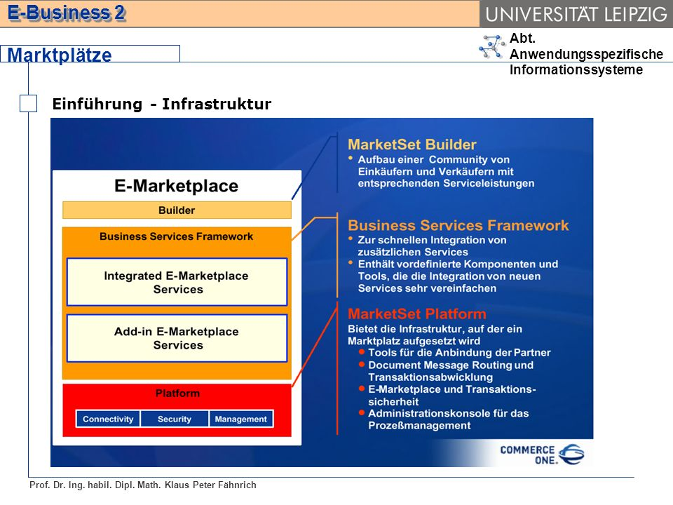 Abt. Anwendungsspezifische Informationssysteme Prof. Dr. Ing. habil. Dipl. Math. Klaus Peter Fähnrich E-Business 2 Marktplätze Einführung - Infrastruk