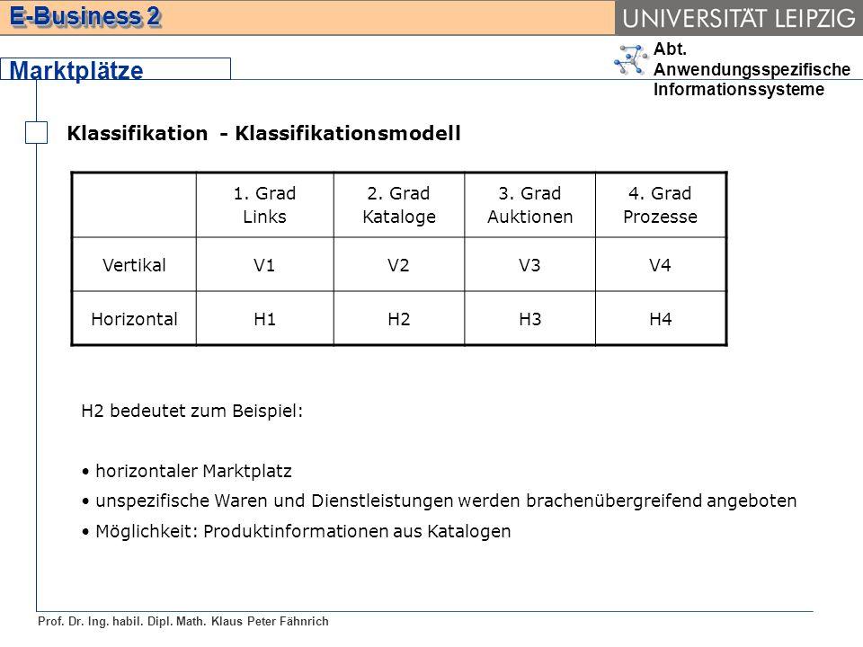 Abt. Anwendungsspezifische Informationssysteme Prof. Dr. Ing. habil. Dipl. Math. Klaus Peter Fähnrich E-Business 2 Marktplätze Klassifikation - Klassi