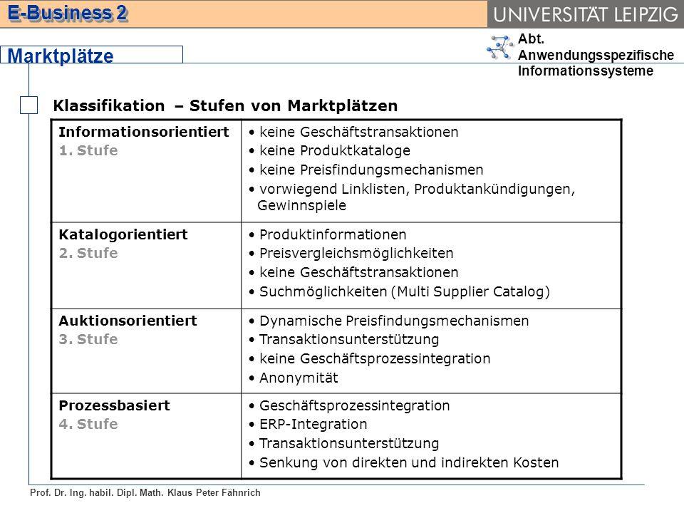 Abt. Anwendungsspezifische Informationssysteme Prof. Dr. Ing. habil. Dipl. Math. Klaus Peter Fähnrich E-Business 2 Marktplätze Klassifikation – Stufen