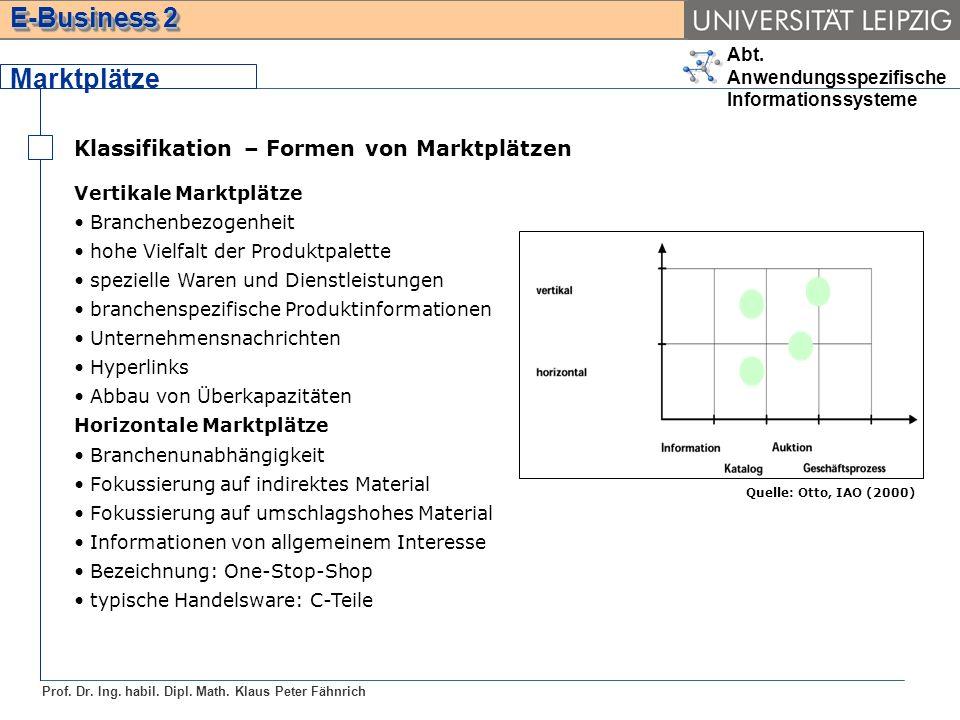 Abt. Anwendungsspezifische Informationssysteme Prof. Dr. Ing. habil. Dipl. Math. Klaus Peter Fähnrich E-Business 2 Marktplätze Klassifikation – Formen