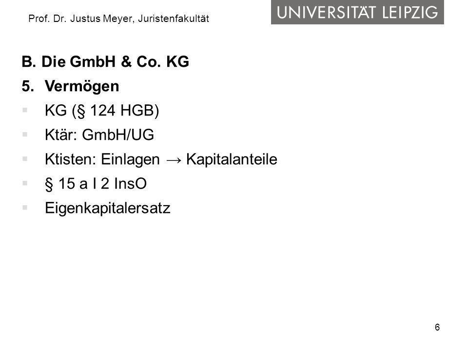 6 Prof. Dr. Justus Meyer, Juristenfakultät B. Die GmbH & Co. KG 5.Vermögen KG (§ 124 HGB) Ktär: GmbH/UG Ktisten: Einlagen Kapitalanteile § 15 a I 2 In