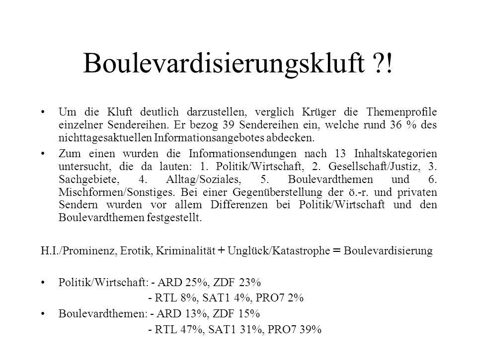 Boulevardisierungskluft ?! Um die Kluft deutlich darzustellen, verglich Krüger die Themenprofile einzelner Sendereihen. Er bezog 39 Sendereihen ein, w