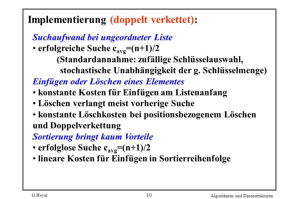 G.Heyer Algorithmen und Datenstrukturen 10 Implementierung (doppelt verkettet): Suchaufwand bei ungeordneter Liste erfolgreiche Suche c avg =(n+1)/2 (