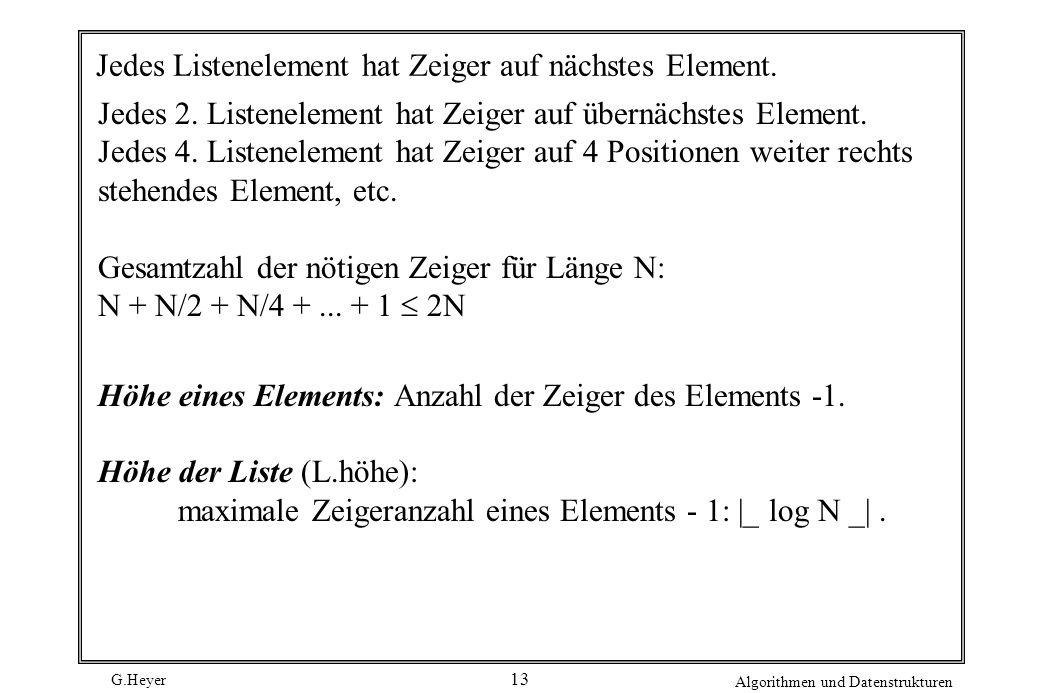 G.Heyer Algorithmen und Datenstrukturen 13 Jedes Listenelement hat Zeiger auf nächstes Element. Jedes 2. Listenelement hat Zeiger auf übernächstes Ele