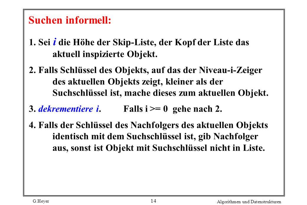 G.Heyer Algorithmen und Datenstrukturen 14 Suchen informell: 1. Sei i die Höhe der Skip-Liste, der Kopf der Liste das aktuell inspizierte Objekt. 2. F