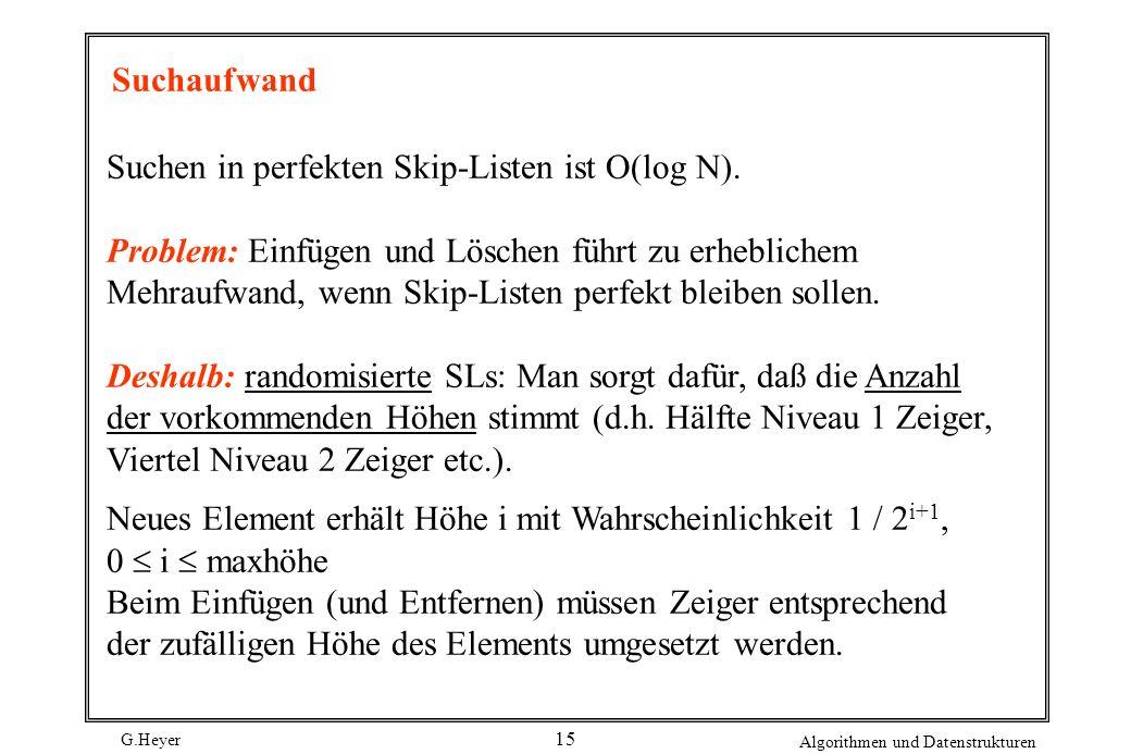 G.Heyer Algorithmen und Datenstrukturen 15 Suchaufwand Suchen in perfekten Skip-Listen ist O(log N). Problem: Einfügen und Löschen führt zu erhebliche