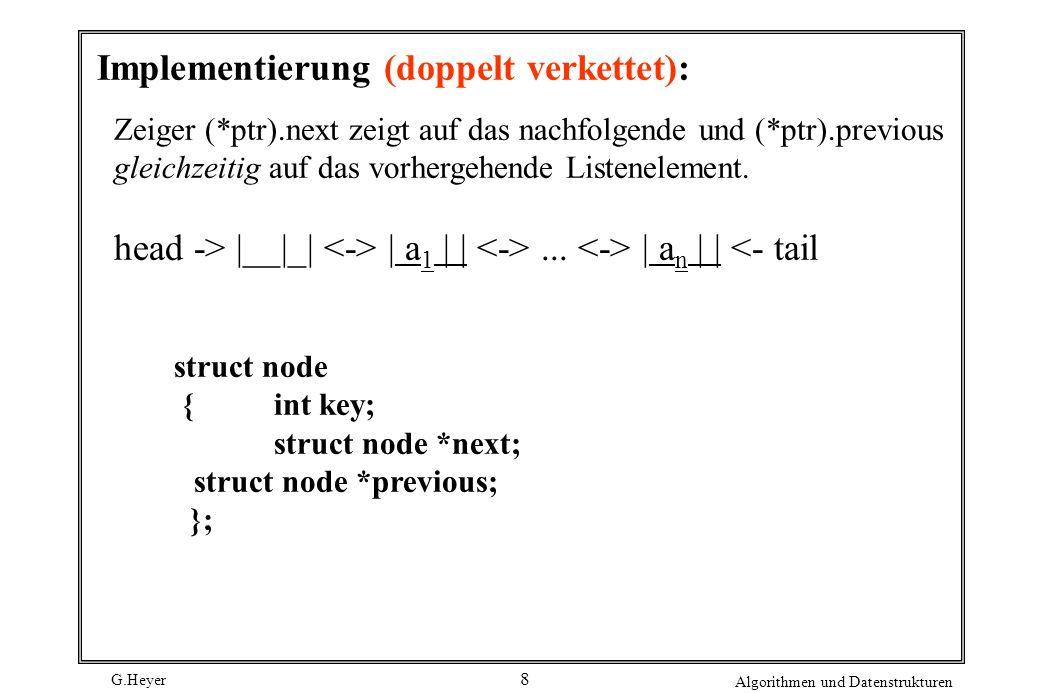 G.Heyer Algorithmen und Datenstrukturen 9 Implementierung (doppelt verkettet): Bewertung höherer Speicherplatzbedarf als bei einfacher Verkettung Aktualisierungsoperationen etwas aufwendiger (Anpassung der Verkettung) Suchaufwand in etwa gleich hoch, jedoch ggf.