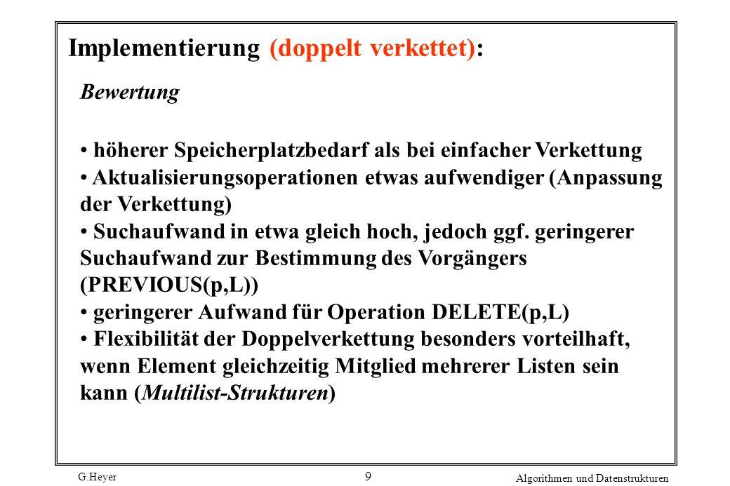 G.Heyer Algorithmen und Datenstrukturen 10 Implementierung (doppelt verkettet): Suchaufwand bei ungeordneter Liste erfolgreiche Suche c avg =(n+1)/2 (Standardannahme: zufällige Schlüsselauswahl, stochastische Unabhängigkeit der g.