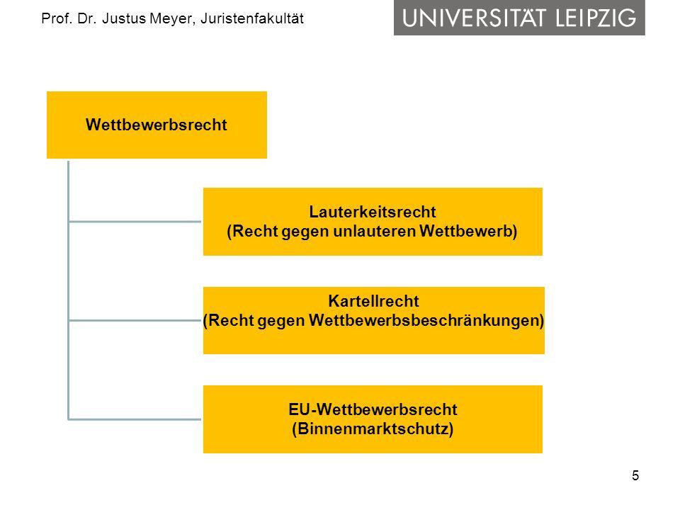 5 Prof. Dr. Justus Meyer, Juristenfakultät Wettbewerbsrecht Lauterkeitsrecht (Recht gegen unlauteren Wettbewerb) Kartellrecht (Recht gegen Wettbewerbs