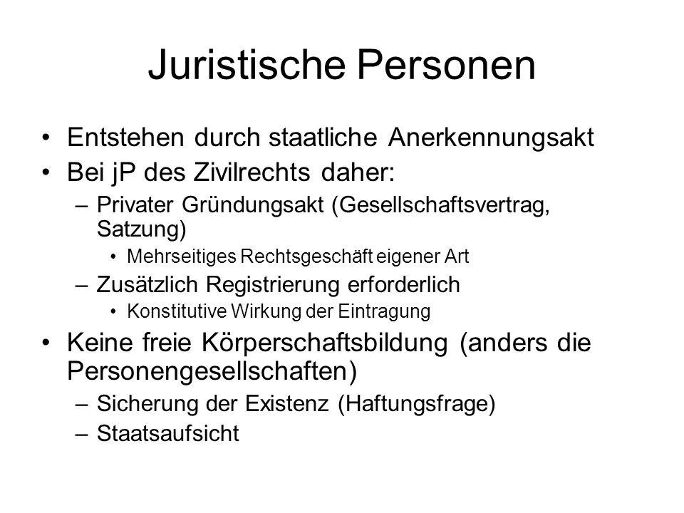 Juristische Personen Entstehen durch staatliche Anerkennungsakt Bei jP des Zivilrechts daher: –Privater Gründungsakt (Gesellschaftsvertrag, Satzung) M
