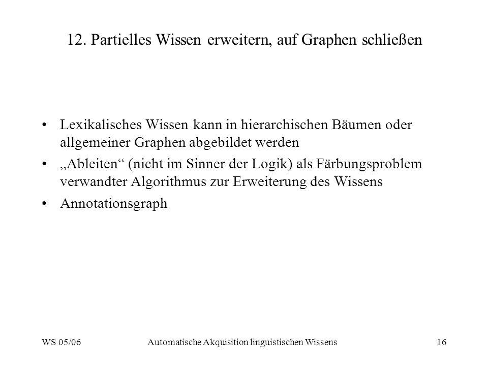 WS 05/06Automatische Akquisition linguistischen Wissens16 12.
