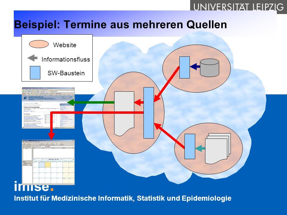 Institut für Medizinische Informatik, Statistik und Epidemiologie Beispiel: Termine aus mehreren Quellen Website Informationsfluss SW-Baustein