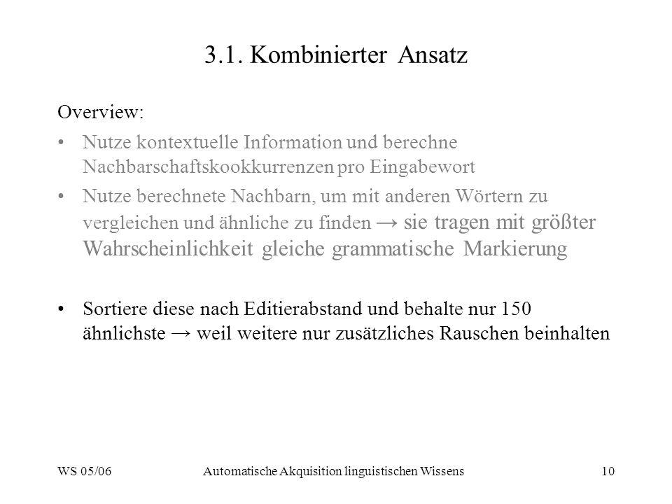WS 05/06Automatische Akquisition linguistischen Wissens10 3.1. Kombinierter Ansatz Overview: Nutze kontextuelle Information und berechne Nachbarschaft