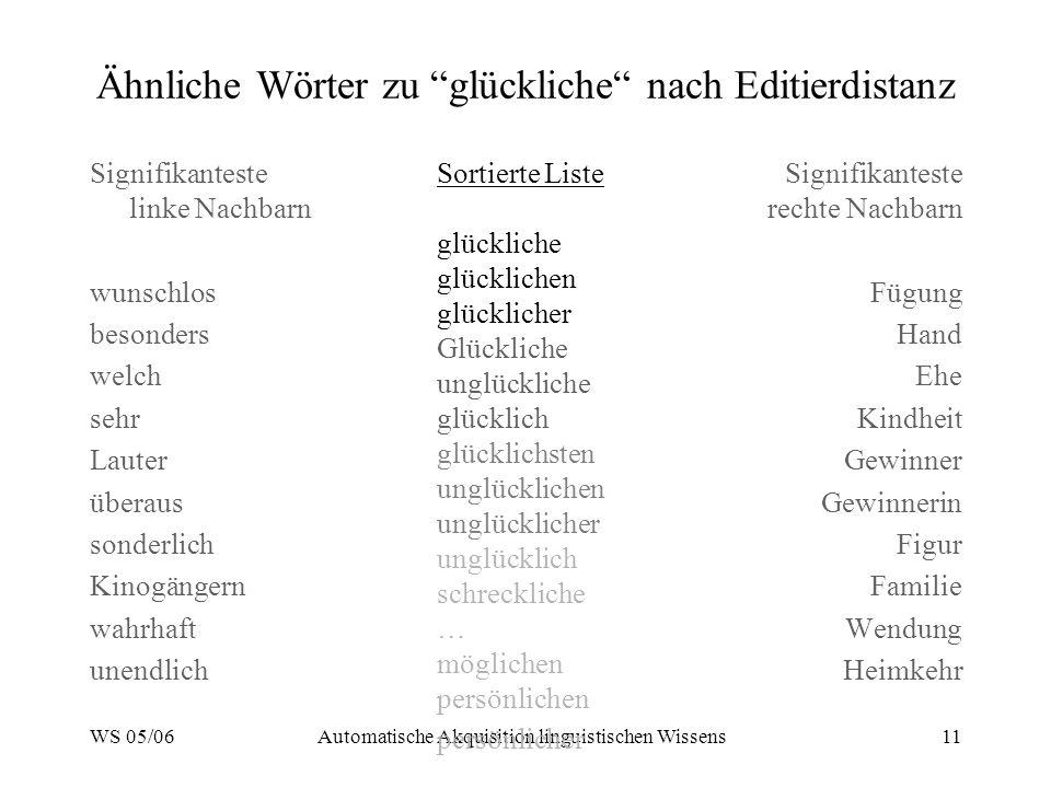 WS 05/06Automatische Akquisition linguistischen Wissens11 Ähnliche Wörter zu glückliche nach Editierdistanz Signifikanteste linke Nachbarn wunschlos b