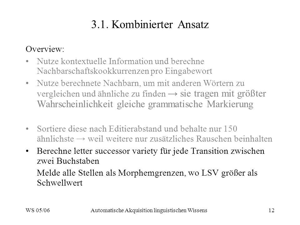 WS 05/06Automatische Akquisition linguistischen Wissens12 3.1. Kombinierter Ansatz Overview: Nutze kontextuelle Information und berechne Nachbarschaft