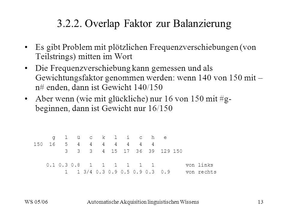 WS 05/06Automatische Akquisition linguistischen Wissens13 3.2.2. Overlap Faktor zur Balanzierung Es gibt Problem mit plötzlichen Frequenzverschiebunge