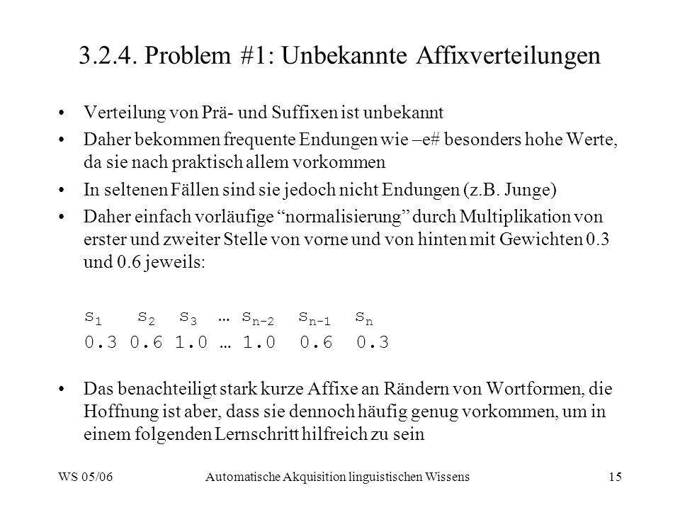WS 05/06Automatische Akquisition linguistischen Wissens15 3.2.4. Problem #1: Unbekannte Affixverteilungen Verteilung von Prä- und Suffixen ist unbekan
