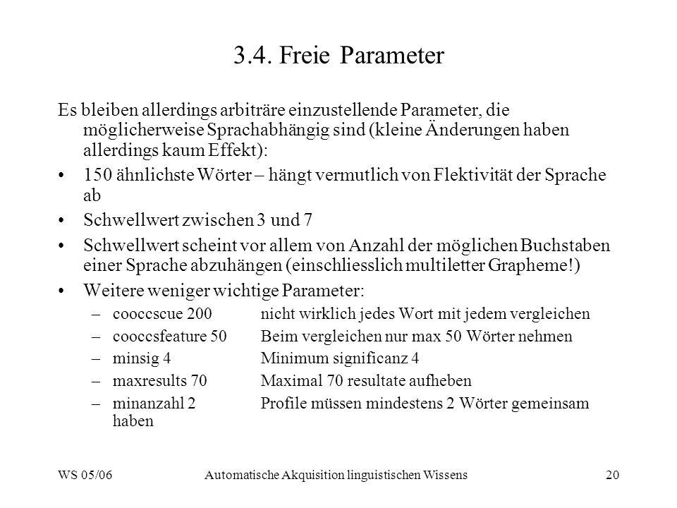 WS 05/06Automatische Akquisition linguistischen Wissens20 3.4. Freie Parameter Es bleiben allerdings arbiträre einzustellende Parameter, die möglicher