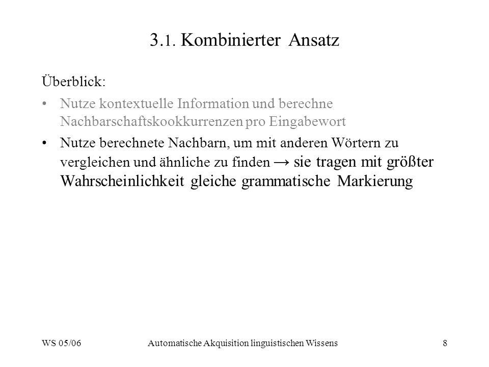 WS 05/06Automatische Akquisition linguistischen Wissens8 3. 1. Kombinierter Ansatz Überblick: Nutze kontextuelle Information und berechne Nachbarschaf