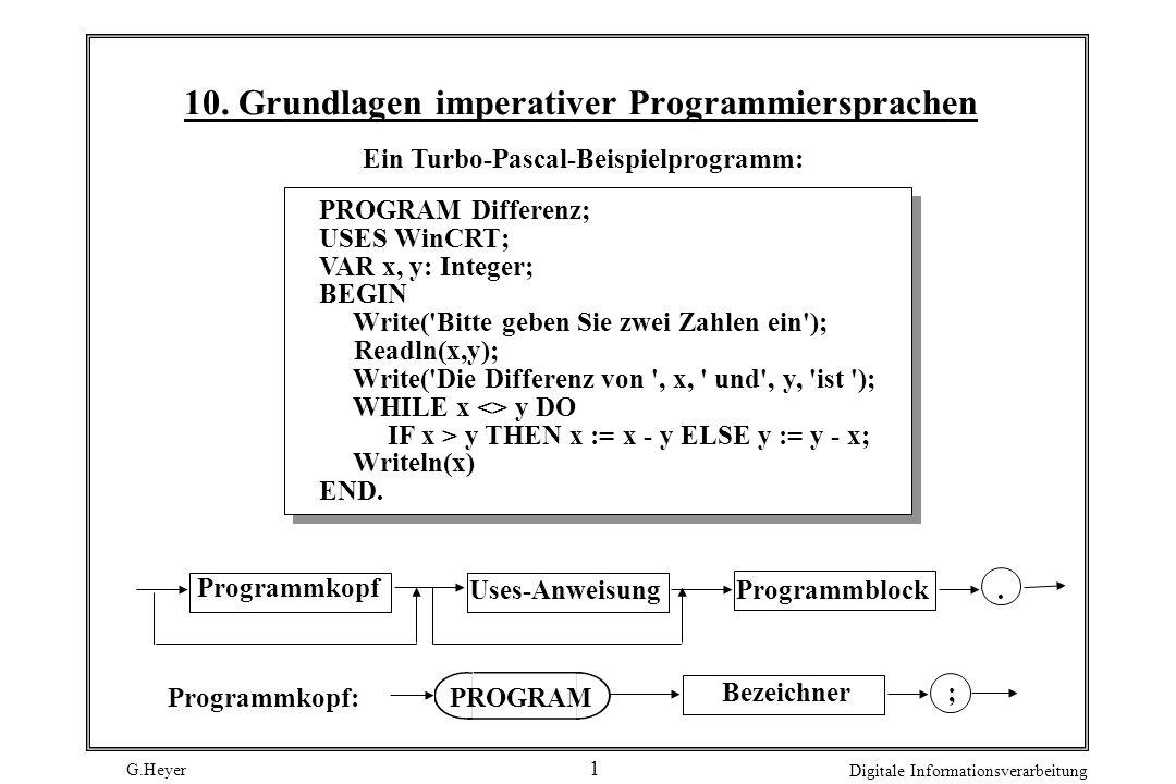 G.Heyer Digitale Informationsverarbeitung 11 Ausdrücke bezeichnen Elemente eines Datentyps induktive Definition: 1.