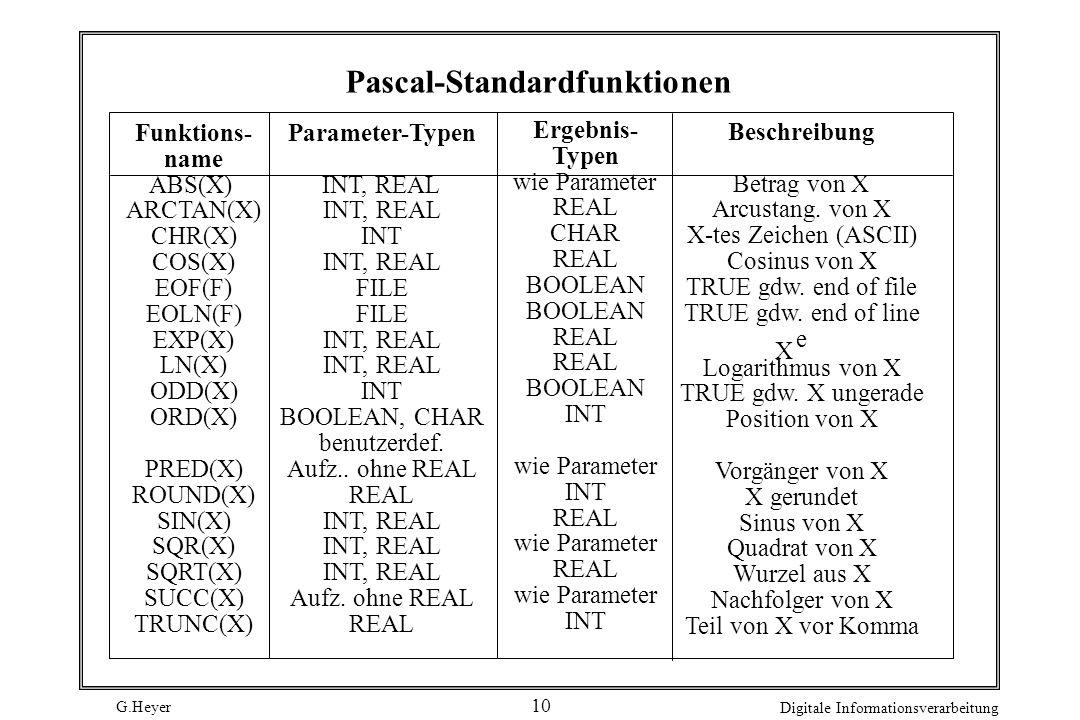 G.Heyer Digitale Informationsverarbeitung 9 Aufzählungs- und Bereichstypen Wochenende = [SA..SU]; StopFarben = [rot..gelb]; NatZahl = INTEGER[0..MAXIM