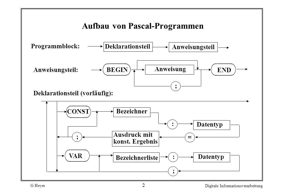 G.Heyer Digitale Informationsverarbeitung 1 10. Grundlagen imperativer Programmiersprachen Ein Turbo-Pascal-Beispielprogramm: PROGRAM Differenz; USES