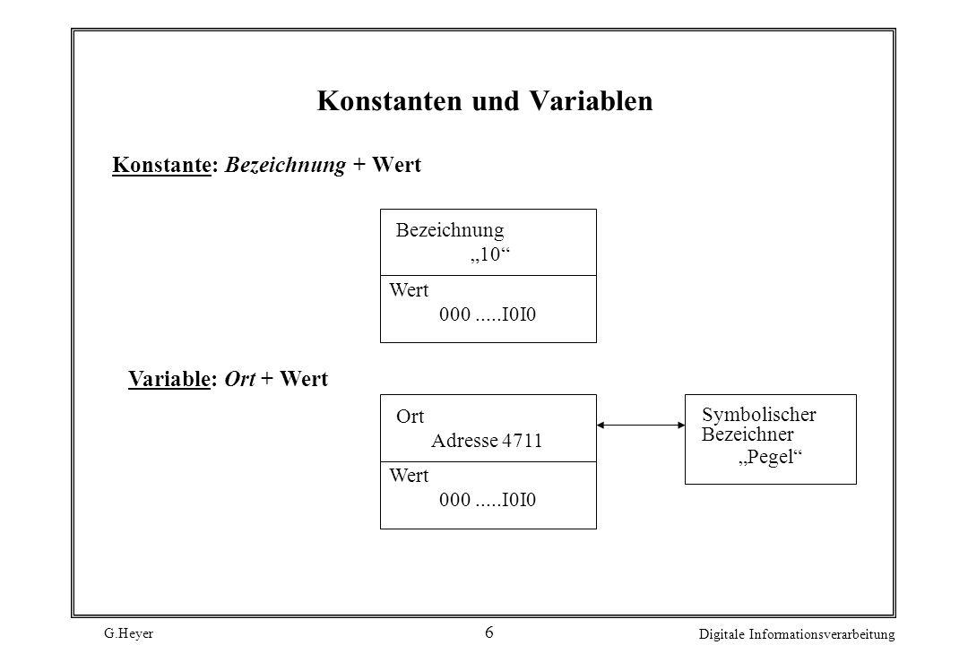 G.Heyer Digitale Informationsverarbeitung 6 Konstanten und Variablen Konstante: Bezeichnung + Wert Variable: Ort + Wert Bezeichnung 10 Wert 000.....I0I0 Ort Adresse 4711 Wert 000.....I0I0 Symbolischer Bezeichner Pegel