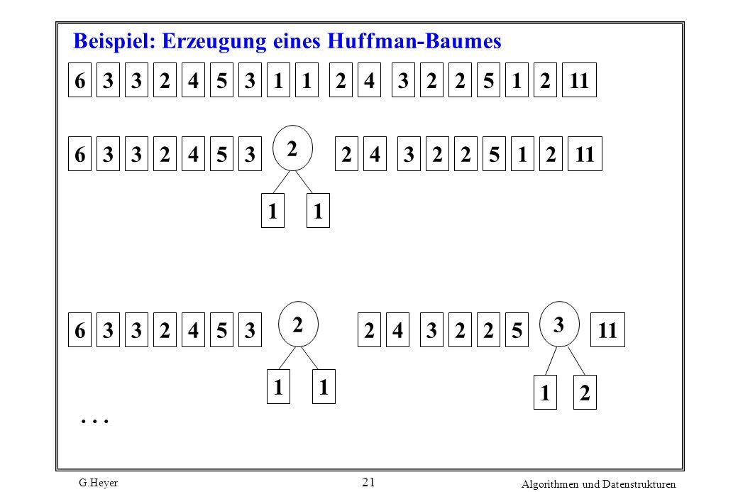 G.Heyer Algorithmen und Datenstrukturen 21 Beispiel: Erzeugung eines Huffman-Baumes 11 62334534322221511 11 6233453623345343222215 432 2 22 1 5 11...