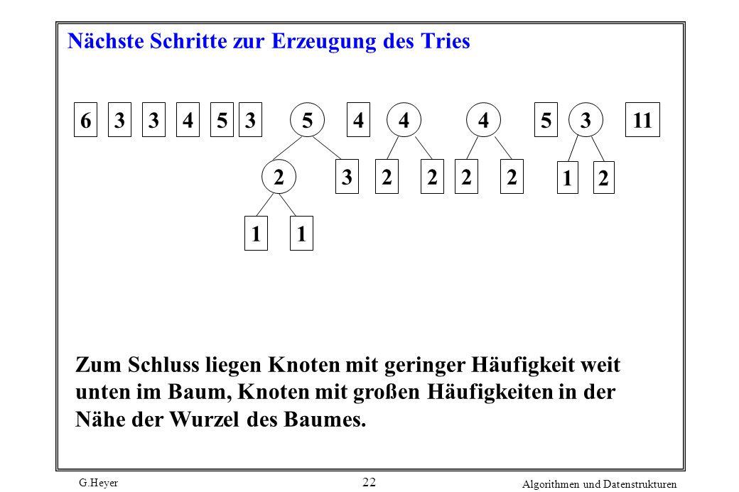 G.Heyer Algorithmen und Datenstrukturen 22 Nächste Schritte zur Erzeugung des Tries 633453 11 4 3 511 21 2222 5 2 443 Zum Schluss liegen Knoten mit ge
